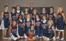 lady raiders 2009